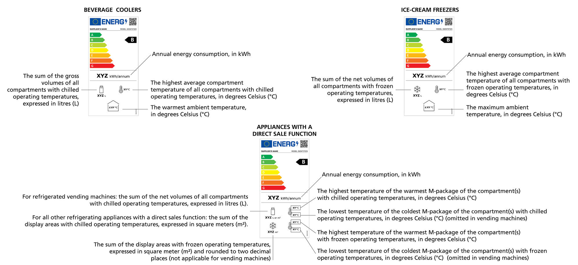 Energy_labelling_European_Union